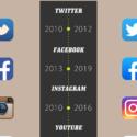 アプリアイコン変化の歴史